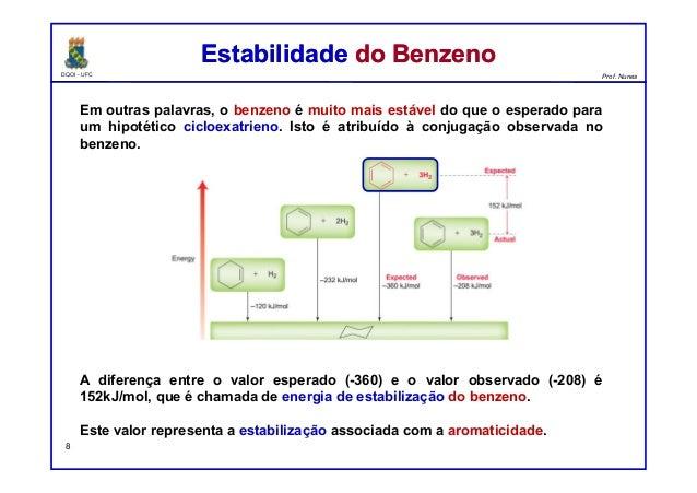 DQOI - UFC Prof. Nunes Em outras palavras, o benzeno é muito mais estável do que o esperado para um hipotético cicloexatri...