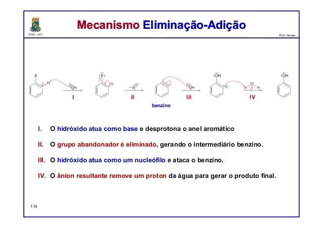 DQOI - UFC Prof. Nunes 114 benzino Mecanismo Eliminação-AdiçãoMecanismo Eliminação-Adição I II III IV I. O hidróxido atua ...