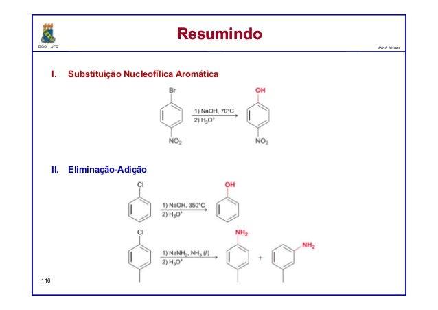 DQOI - UFC Prof. Nunes 116 ResumindoResumindo I. Substituição Nucleofílica Aromática II. Eliminação-Adição