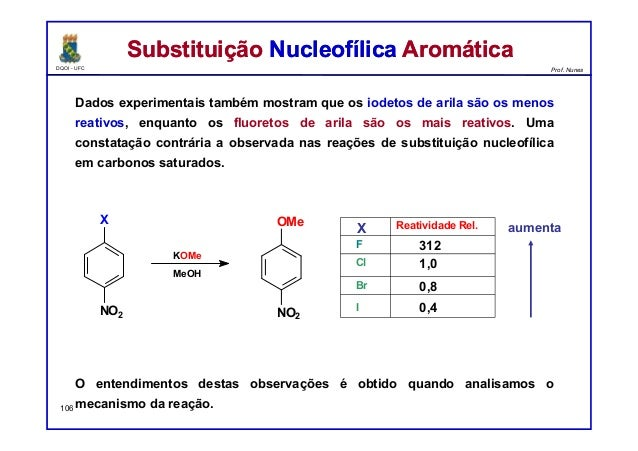 DQOI - UFC Prof. Nunes Dados experimentais também mostram que os iodetos de arila são os menos reativos, enquanto os fluor...