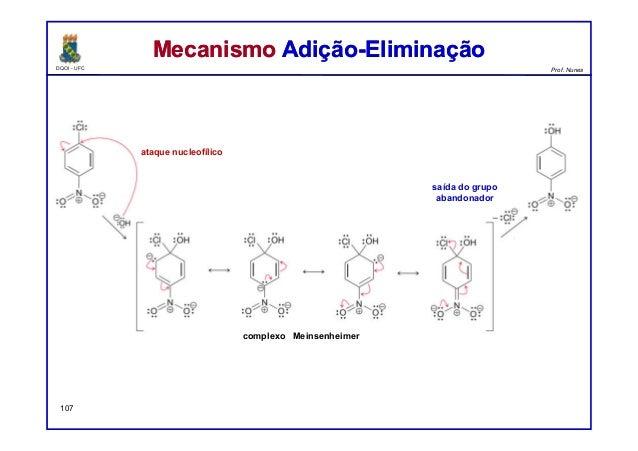 DQOI - UFC Prof. Nunes Mecanismo Adição-EliminaçãoMecanismo Adição-Eliminação 107 ataque nucleofílico saída do grupo aband...