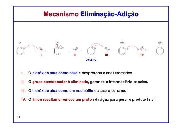 12 benzino Mecanismo Eliminação-AdiçãoMecanismo Eliminação-Adição I II III IV I. O hidróxido atua como base e desprotona o...
