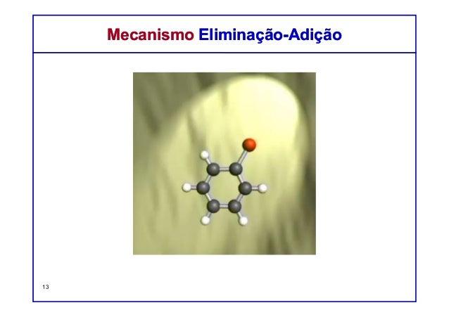 13 Mecanismo Eliminação-AdiçãoMecanismo Eliminação-Adição