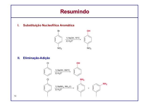 14 ResumindoResumindo I. Substituição Nucleofílica Aromática II. Eliminação-Adição