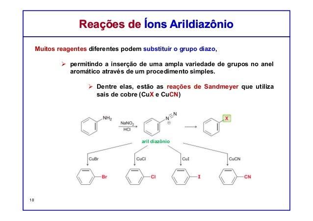 Muitos reagentes diferentes podem substituir o grupo diazo, permitindo a inserção de uma ampla variedade de grupos no anel...