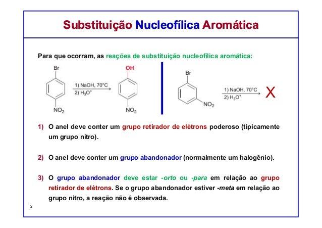 Reações de Subst. Nucleofïlicas em Compostos Aromáticos Slide 2