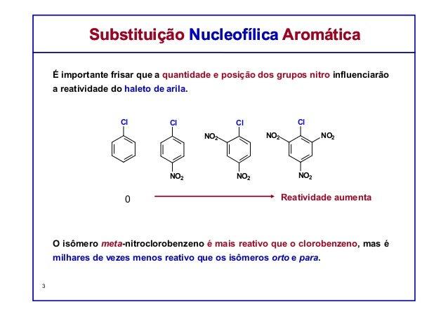 Reações de Subst. Nucleofïlicas em Compostos Aromáticos Slide 3