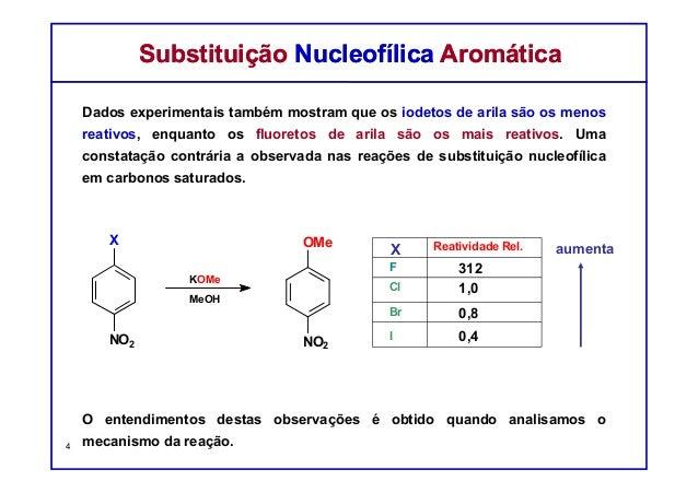 Dados experimentais também mostram que os iodetos de arila são os menos reativos, enquanto os fluoretos de arila são os ma...