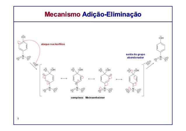 Mecanismo Adição-EliminaçãoMecanismo Adição-Eliminação 5 ataque nucleofílico saída do grupo abandonador complexo Meinsenhe...