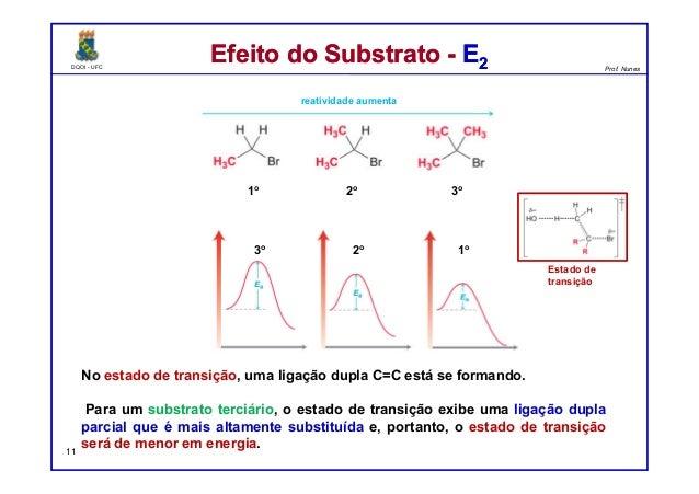 DQOI - UFC Prof. Nunes DQOI - UFC Prof. Nunes Efeito do Substrato - E2Efeito do Substrato - E2 11 3o 2o 1o No estado de tr...