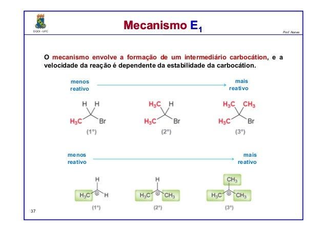 DQOI - UFC Prof. Nunes DQOI - UFC Prof. Nunes Mecanismo E1Mecanismo E1 O mecanismo envolve a formação de um intermediário ...