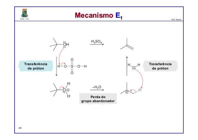 DQOI - UFC Prof. Nunes DQOI - UFC Prof. Nunes Mecanismo E1Mecanismo E1 45 Transferência de próton Transferência de próton ...