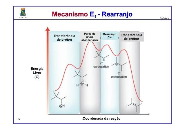 DQOI - UFC Prof. Nunes DQOI - UFC Prof. Nunes Mecanismo E1 - RearranjoMecanismo E1 - Rearranjo 49 Rearranjo C+ Transferênc...