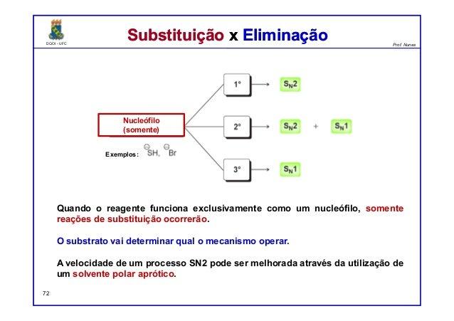 DQOI - UFC Prof. Nunes DQOI - UFC Prof. Nunes Substituição x EliminaçãoSubstituição x Eliminação Quando o reagente funcion...