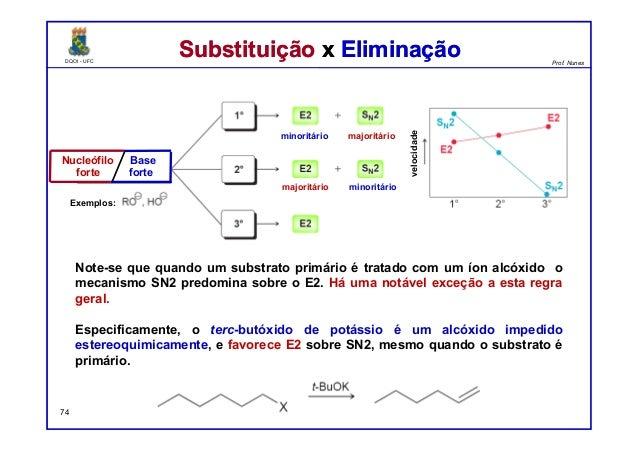 DQOI - UFC Prof. Nunes DQOI - UFC Prof. Nunes Substituição x EliminaçãoSubstituição x Eliminação Note-se que quando um sub...