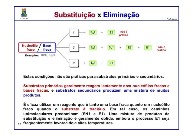 DQOI - UFC Prof. Nunes DQOI - UFC Prof. Nunes Substituição x EliminaçãoSubstituição x Eliminação Estas condições não são p...