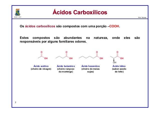 Reações de Ácidos Carboxílicos e Derivados Slide 2