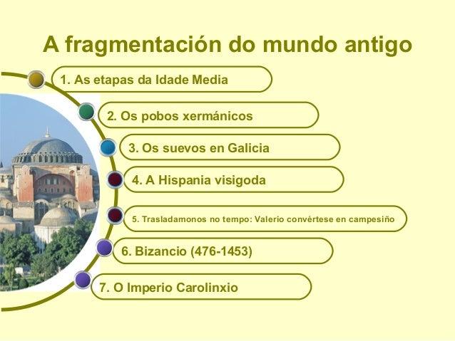 A fragmentación do Mundo Antigo Slide 2
