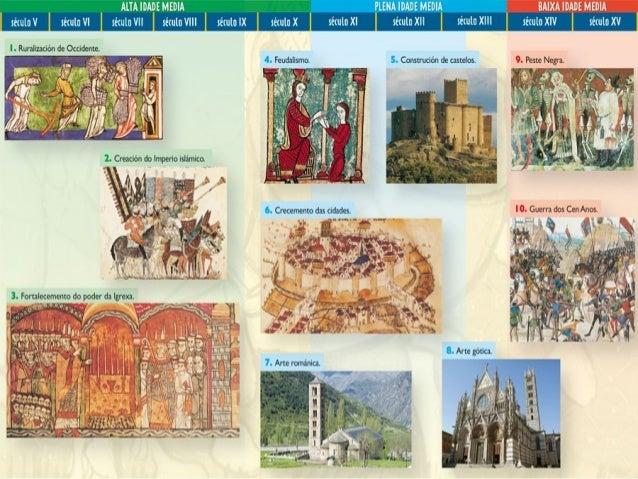 A fragmentación do Mundo Antigo Slide 3