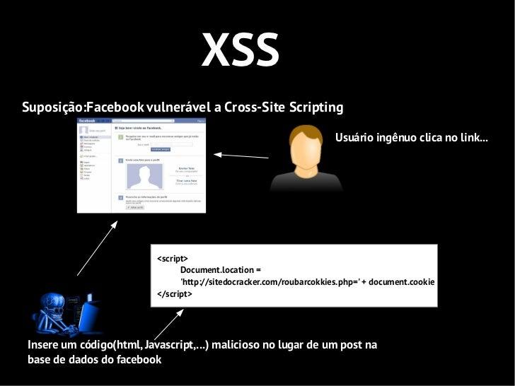 XSSSuposição:Facebook vulnerável a Cross-Site Scripting                                                                   ...