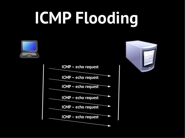 ICMP Flooding   ICMP – echo request   ICMP – echo request   ICMP – echo request   ICMP – echo request   ICMP – echo reques...