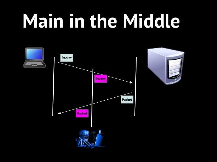 Main in the Middle    Packet                      Packet                               Packet             Packet