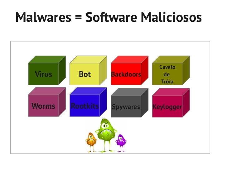 Malwares = Software Maliciosos                                    Cavalo   Vírus     Bot      Backdoors       de          ...