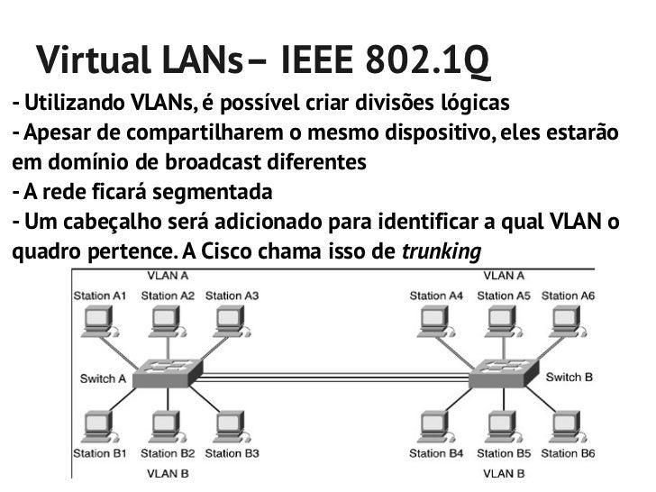 Segmentos WANs Redundantes- Diversidade de tecnologias e circuitos   - Entender e projetar as possíveis rotasfísicas dispo...