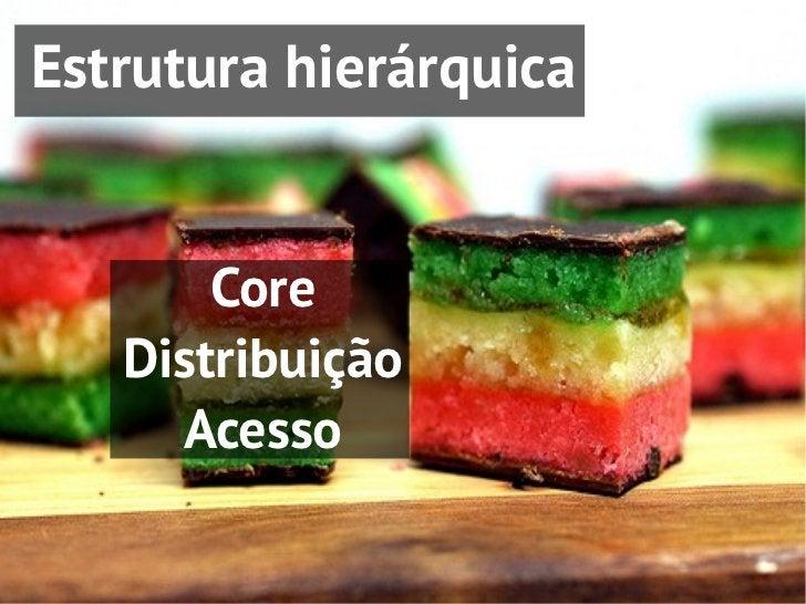 Estrutura hierárquica       Core   Distribuição     Acesso