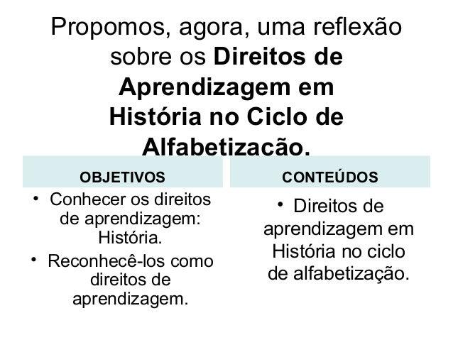  Fatos históricos: práticasou eventos ocorridos nopassado, que causaramimplicações na vida dassociedades, dos grupos deco...