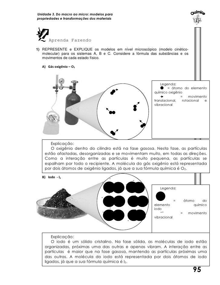 Unidade 3. Do macro ao micro: modelos parapropriedades e transformações dos materiais       Aprenda Fazendo1) REPRESENTE e...