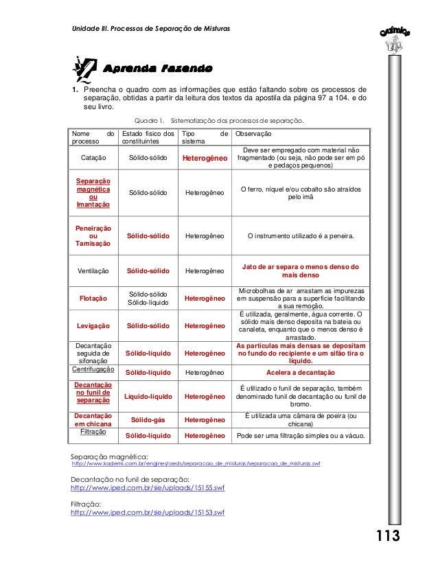 Unidade III. Processos de Separação de Misturas 113 Aprenda FazendoAprenda FazendoAprenda FazendoAprenda Fazendo 1. Preenc...