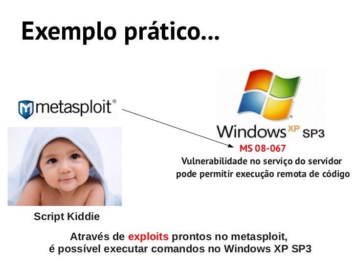 Exemplo prático...                                        MS 08-067                          Vulnerabilidade no serviço do...