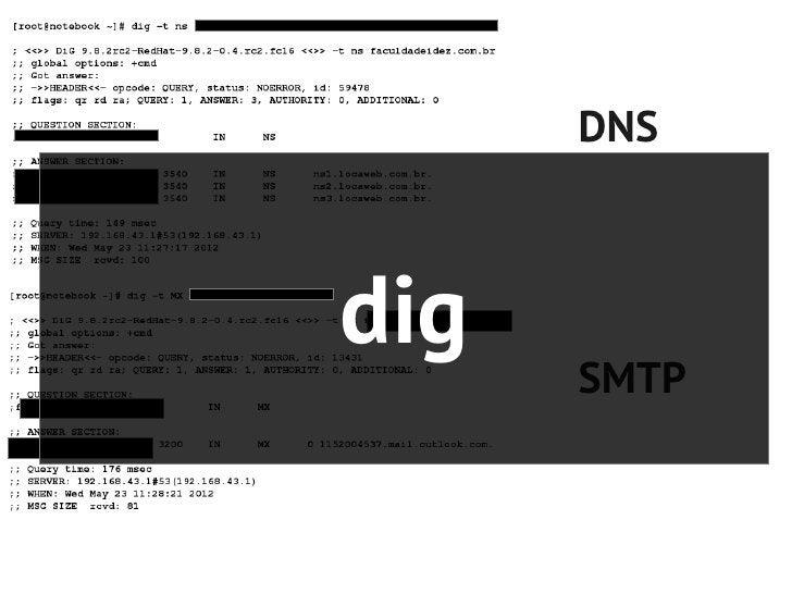 Scan de                      redeScan devulnerabilidades