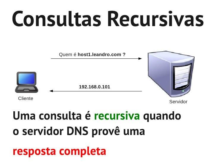Consultas Recursivas          Quem é host1.leandro.com ?                 192.168.0.101Cliente                             ...