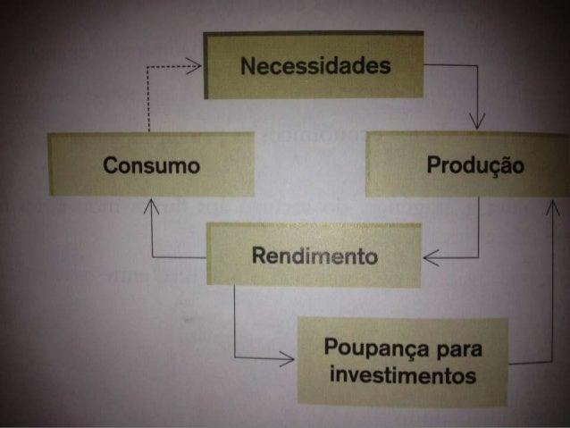 Unidade 8 - Os Agentes Económicos e o Circuito Económico