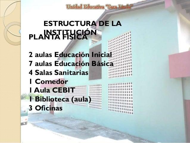 ESTRUCTURA DE LA INSTITUCIÓN PLANTA FÍSICA 2 aulas Educación Inicial 7 aulas Educación Básica 4 Salas Sanitarias 1 Comedor...