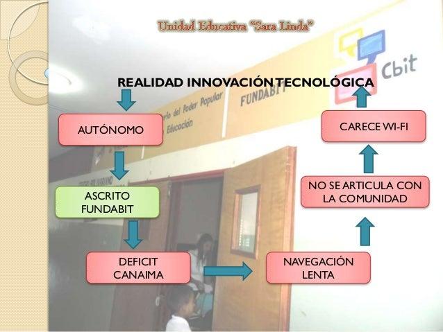 REALIDAD INNOVACIÓN TECNOLÓGICA  AUTÓNOMO  ASCRITO FUNDABIT  DEFICIT CANAIMA  CARECE WI-FI  NO SE ARTICULA CON LA COMUNIDA...