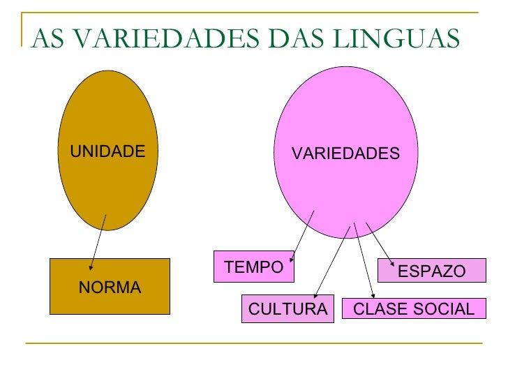 AS VARIEDADES DAS LINGUAS UNIDADE NORMA VARIEDADES TEMPO ESPAZO CLASE SOCIAL CULTURA