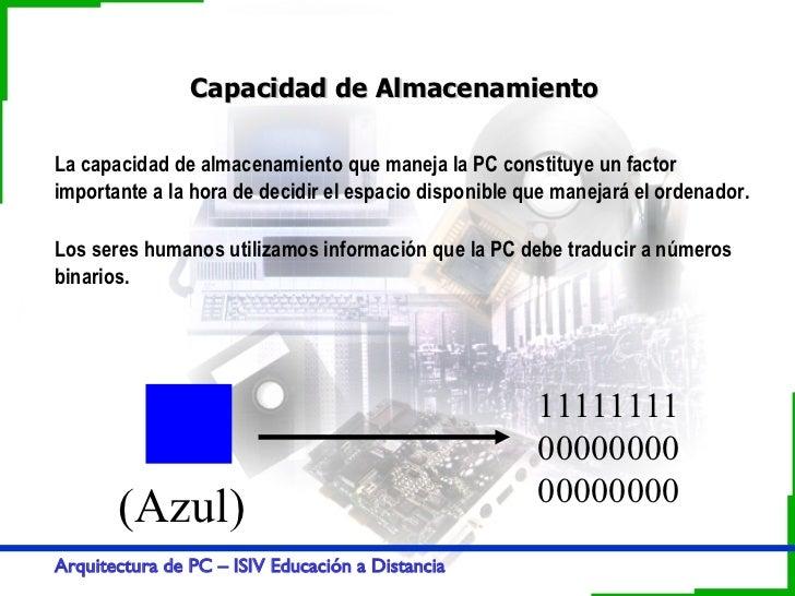 Unidades De Almacenamiento Arquitectura De Pc