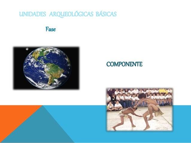 Fase COMPONENTE UNIDADES ARQUEOLÓGICAS BÁSICAS