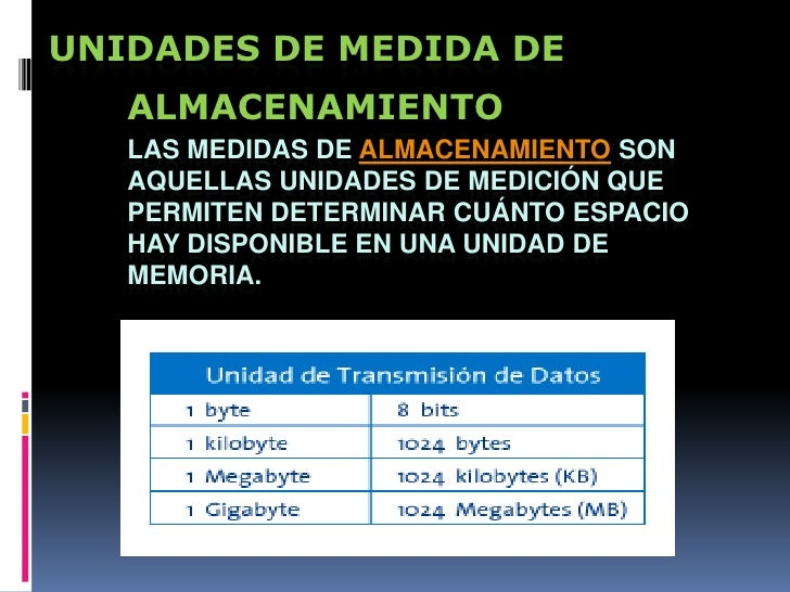 UNIDADES DE MEDIDA DE   ALMACENAMIENTO   LAS MEDIDAS DE ALMACENAMIENTO SON   AQUELLAS UNIDADES DE MEDICIÓN QUE   PERMITEN ...