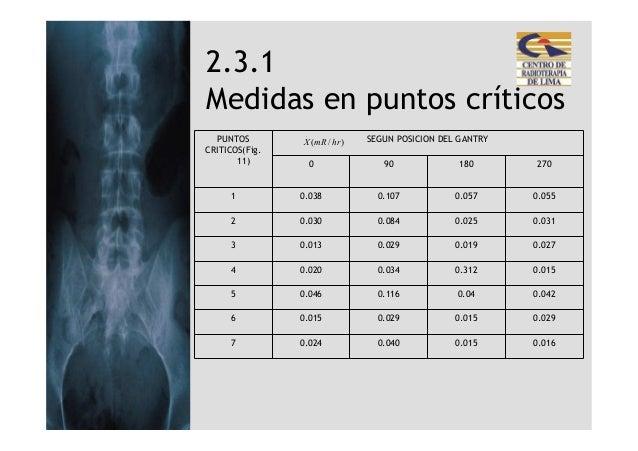 2.3.1Medidas en puntos críticos                 .  PUNTOS        X (mR / hr )   SEGUN POSICION DEL GANTRYCRITICOS(Fig.    ...