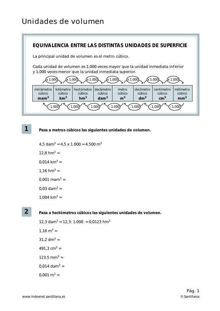 Unidades de volumen      EQUIVALENCIA ENTRE LAS DISTINTAS UNIDADES DE SUPERFICIE      La principal unidad de volumen es el...
