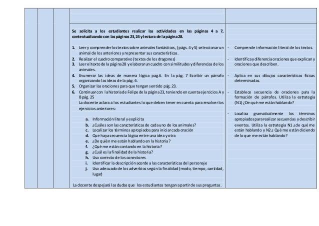 Se solicita a los estudiantes realizar las actividades en las páginas 4 a 7, contextualizando con las páginas 23,24 y lect...