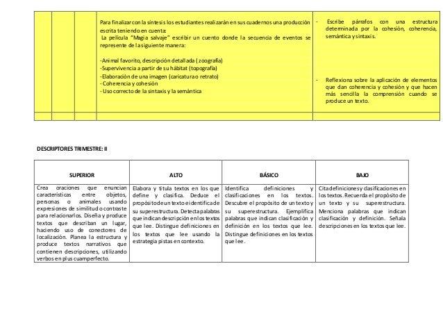 DESCRIPTORES TRIMESTRE: II Para finalizarconla síntesis los estudiantes realizarán en sus cuadernos una producción escrita...
