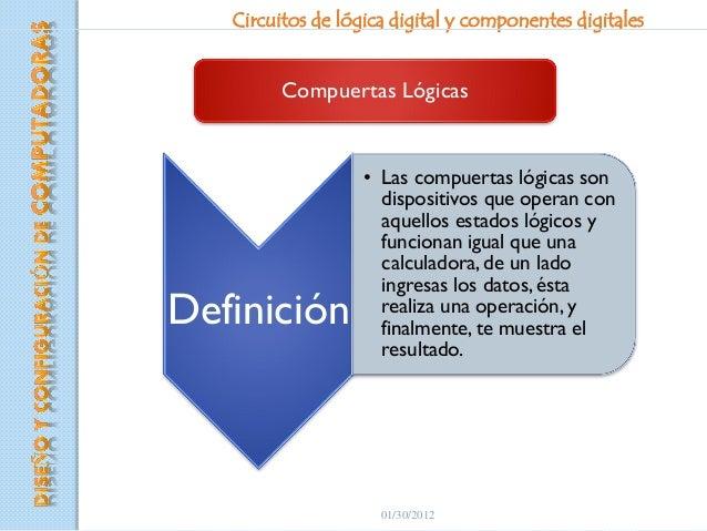 Circuito Logico Definicion : Unidad i circuitos de logica digital