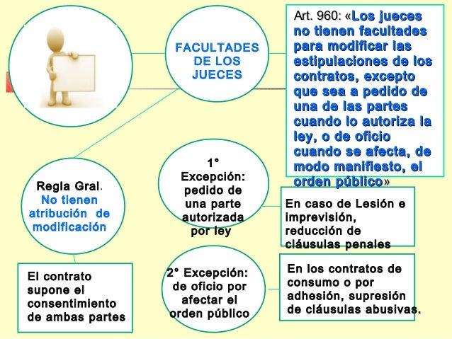 Regla Gral. No tienen atribución de modificación 2° Excepción: de oficio por afectar el orden público FACULTADES DE LOS JU...