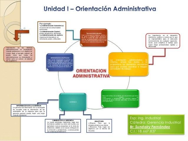 Tipos de AdministraciónEstán enmarcados en distintos ámbitos yse aplica a cualquier área profesional.Desde el punto de vis...