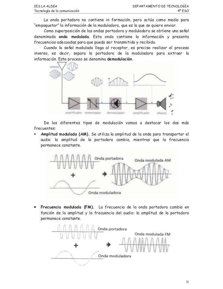 IES LA ALDEA                                       DEPARTAMENTO DE TECNOLOGÍATecnología de la comunicación                ...